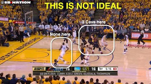 The Cavs' D forgot the basics vs. the Warriors