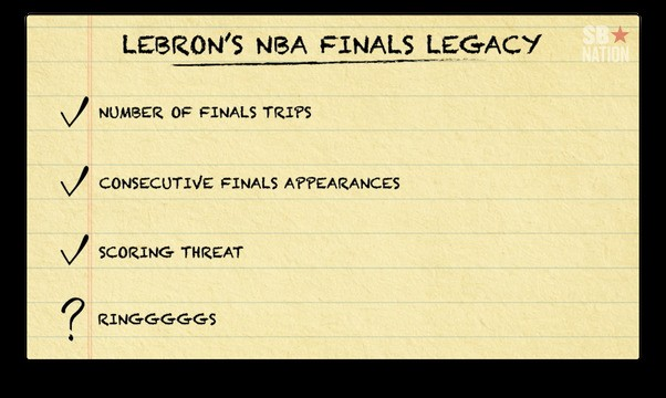 The NBA Finals get real but stay absurd