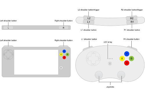 iOS 7 to include standardized game controller support