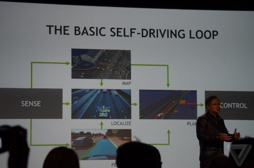 Nvidia announces 'supercomputer' for self-driving cars at CES 2016