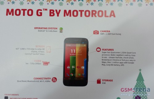 Moto G specs revealed in leaked promo materials