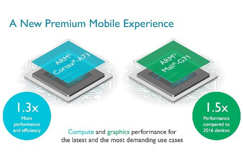 ARM's new CPU and GPU will power mobile VR in 2017