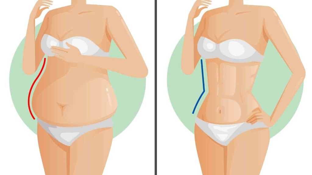 10 Worst Foods That You Should Stop Eating To Lose Weight As Well As Belly Fat