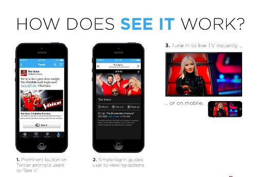 Twitter becomes a better TV remote control as ABC, AMC, and Fox sign up for See It