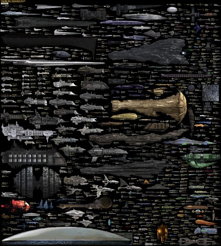 Colossal chart compares hundreds of sci-fi's greatest spaceships