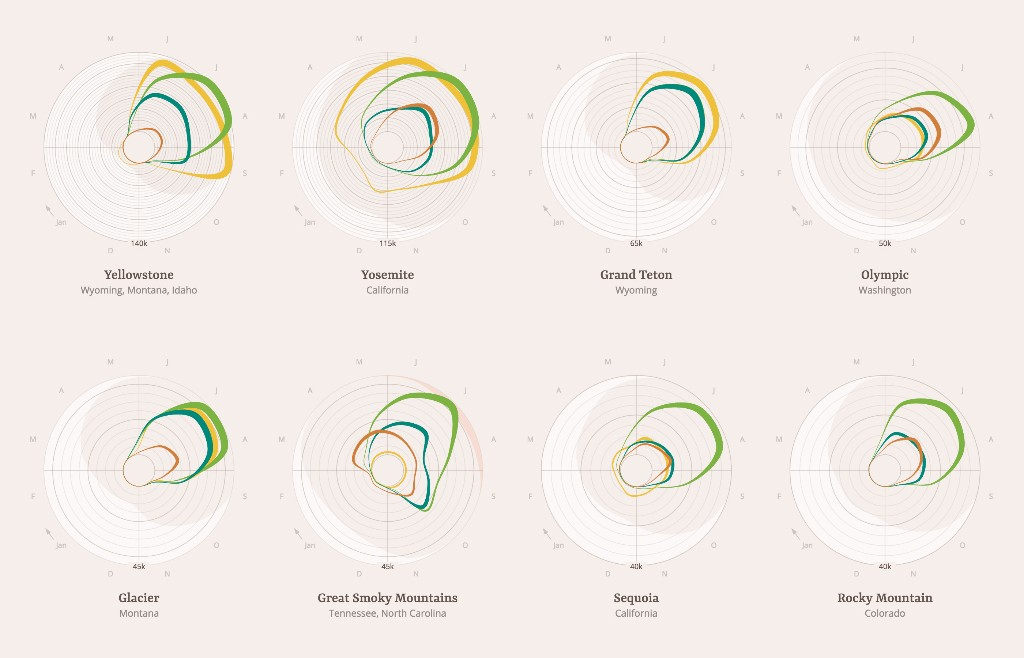 Check out some of the best data visualizations from the Information is Beautiful awards
