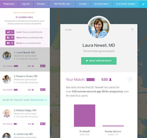 This startup will tell you how much experience a doctor has treating your condition