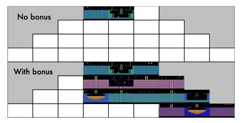 Watch Google's AI master the infamously difficult Atari game Montezuma's Revenge