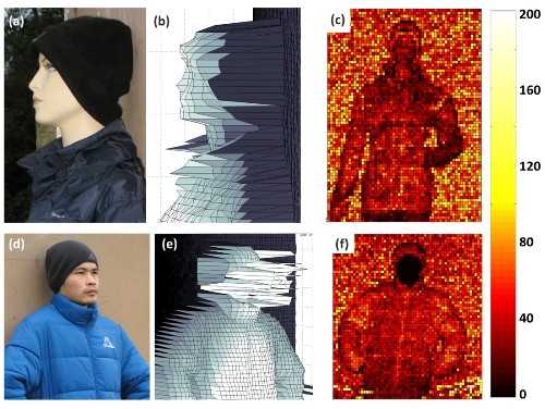 New 3D laser scanner can capture objects over half a mile away
