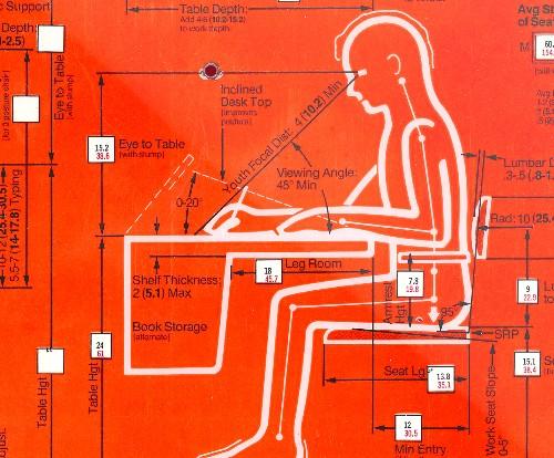 Vintage Humanscale design manuals show nerdy beauty of ergonomics