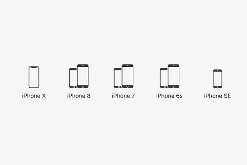 What do all the iPhones actually cost now?