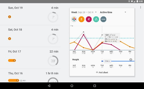 Google challenges Apple's HealthKit with release of Google Fit for Android