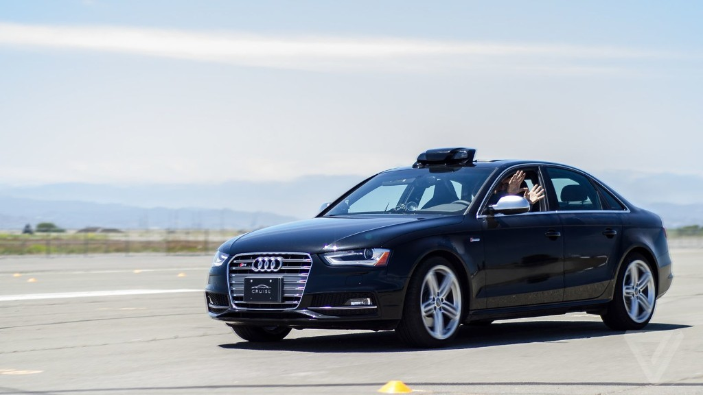 Self-Driving Cars cover image
