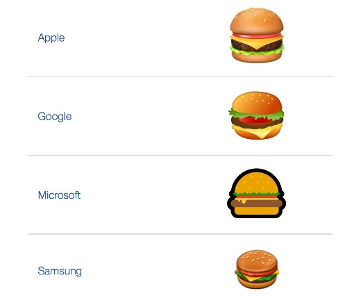 Google CEO makes fixing hamburger emoji his top priority