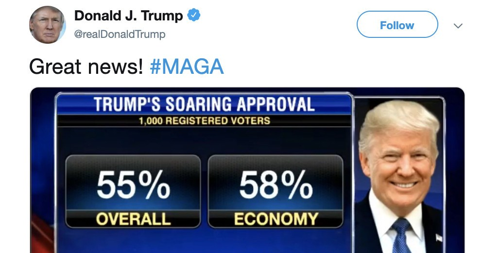 Lou Dobbs got Trump's approval rating wrong. Guess what Trump tweeted.