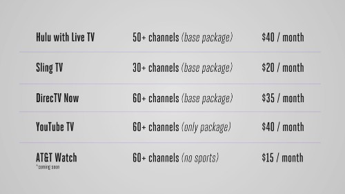 Everything you need to stream TV