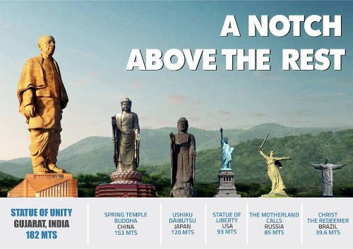 India begins construction on the world's largest statue