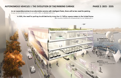 Why high-tech parking lots for autonomous cars may change urban planning