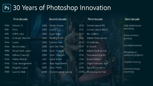 In honor of Photoshop's 30th birthday, watch this video of Photoshop version 1