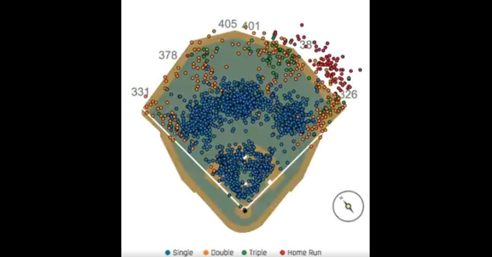This time lapse graphic of every Ichiro hit is mind blowing