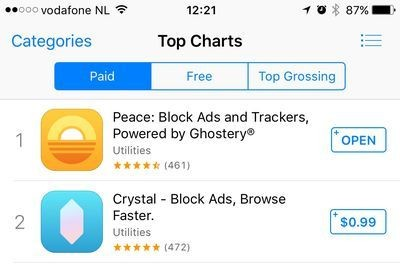 Biggest ad-blocker on iOS abruptly pulled because it 'just doesn't feel good'