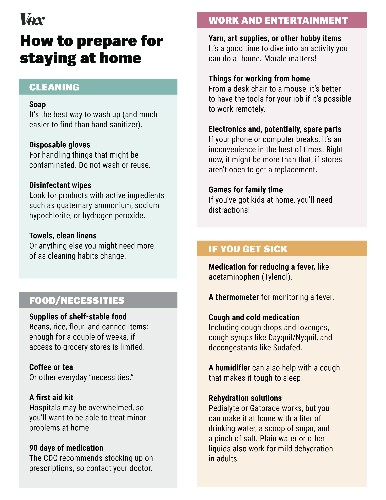 A one-page, printable guide for preparing to shelter at home