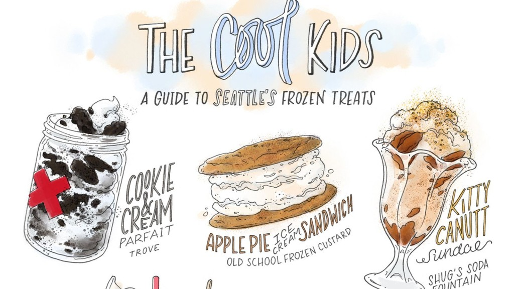 An Illustrated Guide to Seattle's Coolest Ice Cream