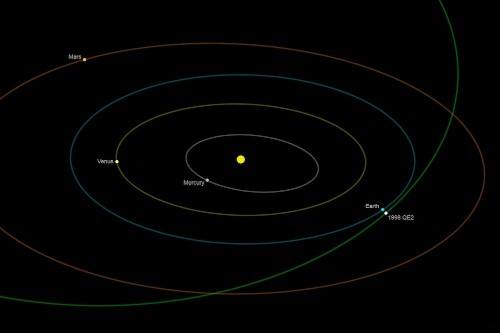 Golden Gate Bridge-sized asteroid to fly by Earth on May 31st