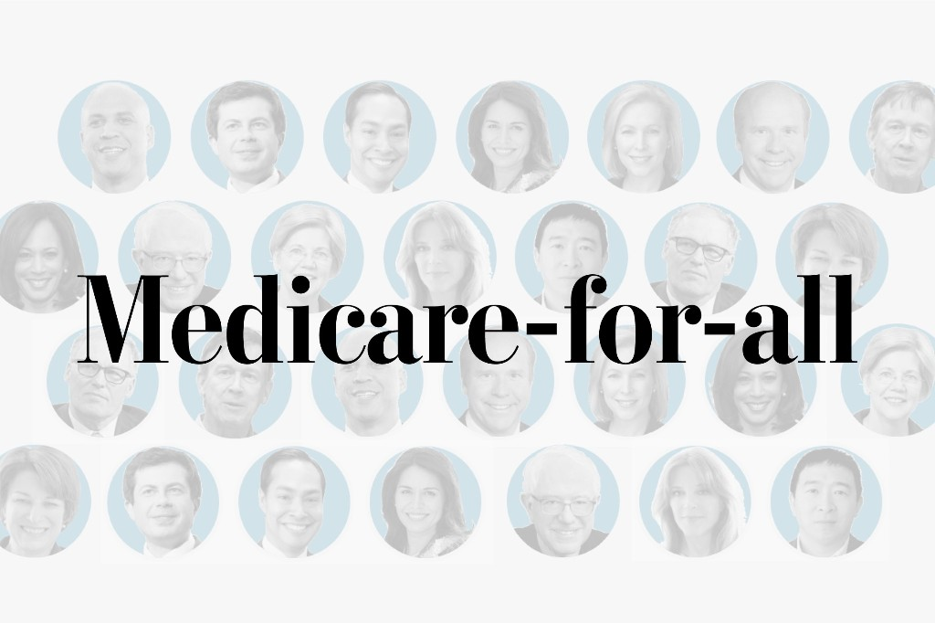 Where 2020 Democrats stand on Medicare-for-all