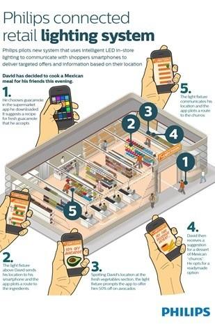 Tech Digital Marketing - Magazine cover