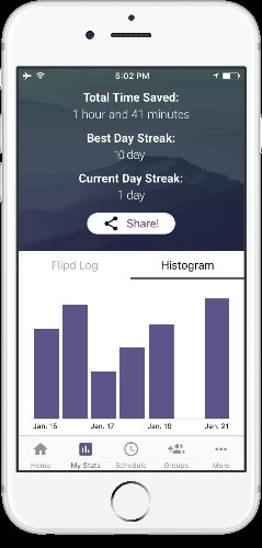 Flipd app forces you to put your iPhone away so you can get some work done