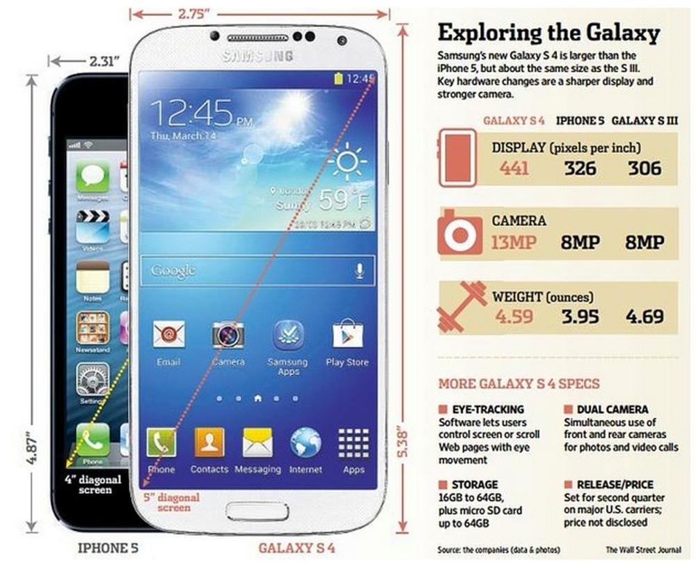 Apple Vs Samsung - Magazine cover
