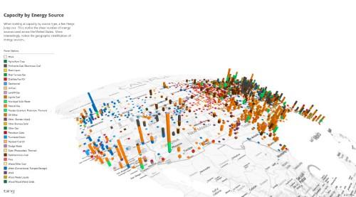 Microsoft、Office 365でPower BIを正式公開―会社内外のビッグデータを分析してビジュアル化できる強力ツール