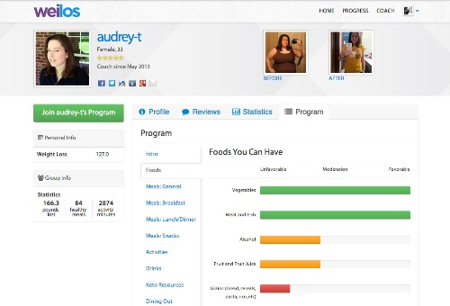 Weilos Wants To Pair You With An Online Weight Loss Coach Who Has Shed Pounds Themselves