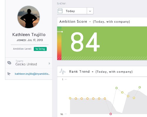 Y Combinator-Backed Ambition Offers A Fantasy Football-Style Approach To Motivating Sales Teams