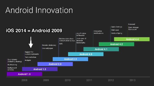 Google Shames Apple's iOS For Adding What Android Did Years Ago