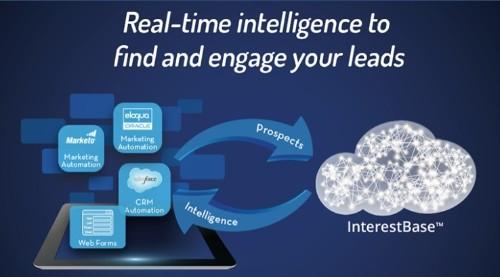 Mintigo Raises $10M More To Improve Sales And Marketing With Social Data