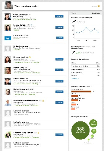 """LinkedIn Upgrades """"Who's Viewed Your Profile"""" Section With New Look, Better Analytics"""