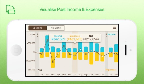 Japanese Personal Finance App Moneytree Raises $1.6M To Expand Into The U.S.