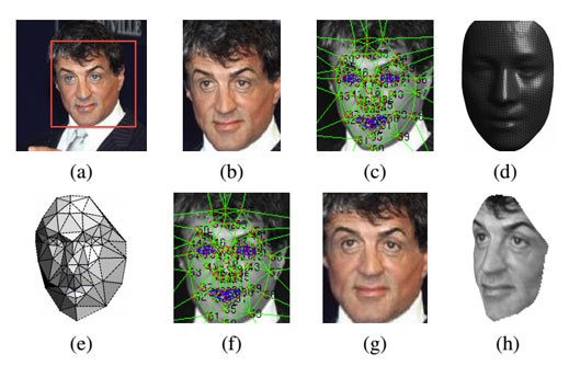 Facebook's DeepFace Project Nears Human Accuracy In Identifying Faces
