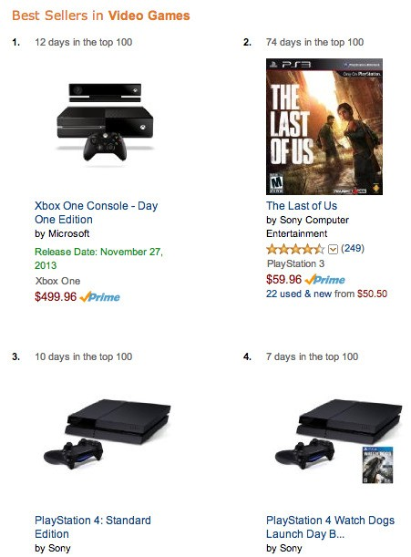Amazon Video Games Store Xbox One And PlayStation 4 Pre-Orders Top 2,500 Per Minute Following E3