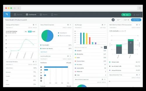 PR analytics startup TrendKite raises $16.3M