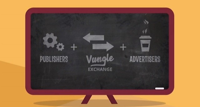 Vungle Targets Brands With Its New Exchange For In-App Video Ads