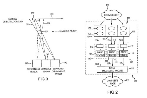 Apple Patents Triple Sensor, Triple Lens iPhone Camera For Better Resolution And Color Accuracy