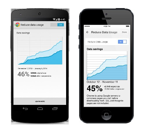 Google Adds Optional Data Compression Feature To Chrome For Mobile, Reducing Your Data Usage By Up To 50%