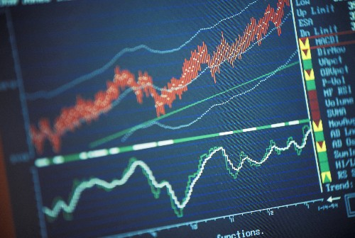 Algoriz lets you build trading algorithms with no coding required