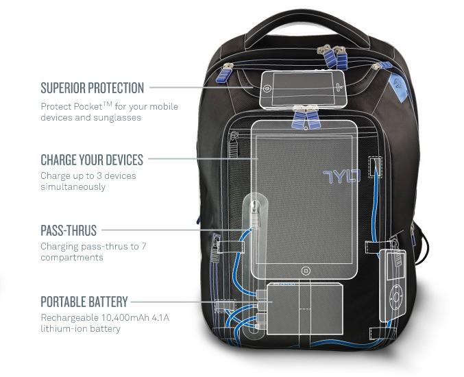 Fly Or Die: Tylt Energi Backpack