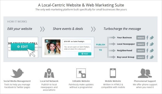 YC-Backed LocalOn Works With Newspapers To Give Small Businesses A One-Stop Shop For Online Marketing