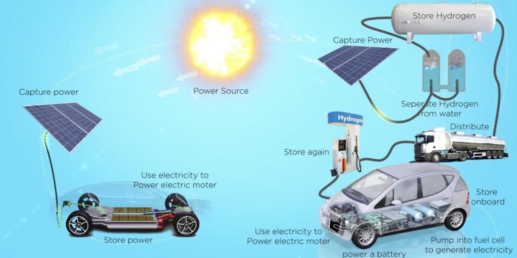 Fuel Cells - Magazine cover