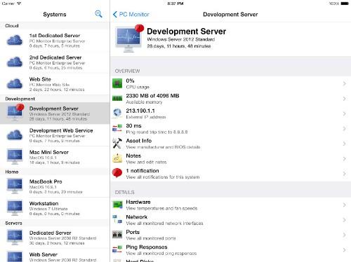 スマートフォンから会社のITシステムをモニタできるPC Monitor; Raspberry Pi, Zendesk, PagerDutyをサポート
